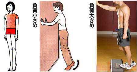 画像:ふくらはぎの筋力アップの運動の仕方